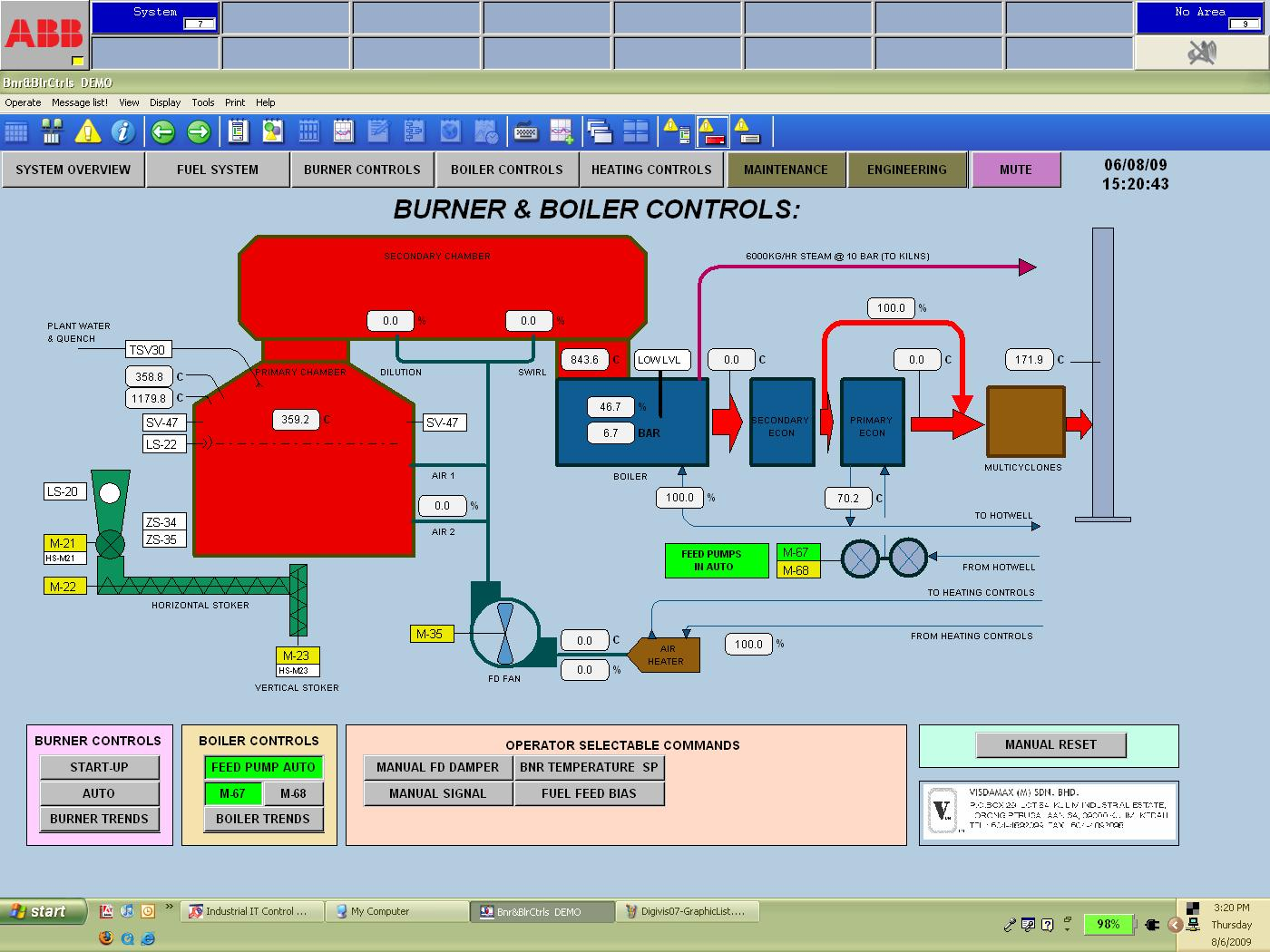Automation Controls  Products Of Visdamax Malaysia